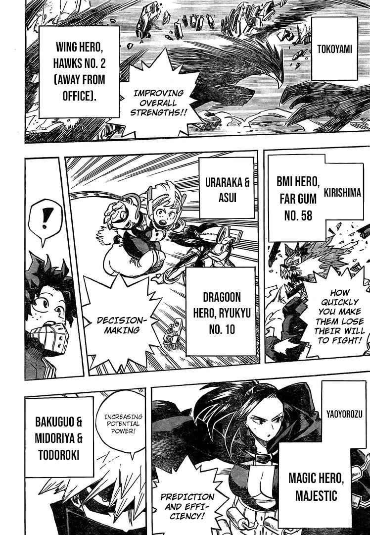 Boku no Hero Academia Chapter 256 Page 6
